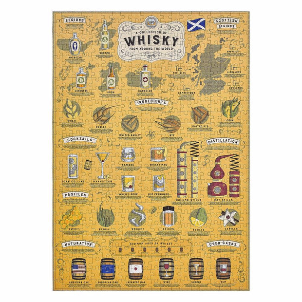 Ridley's Whiskey Lovers 500pc Jigsaw Puzzle
