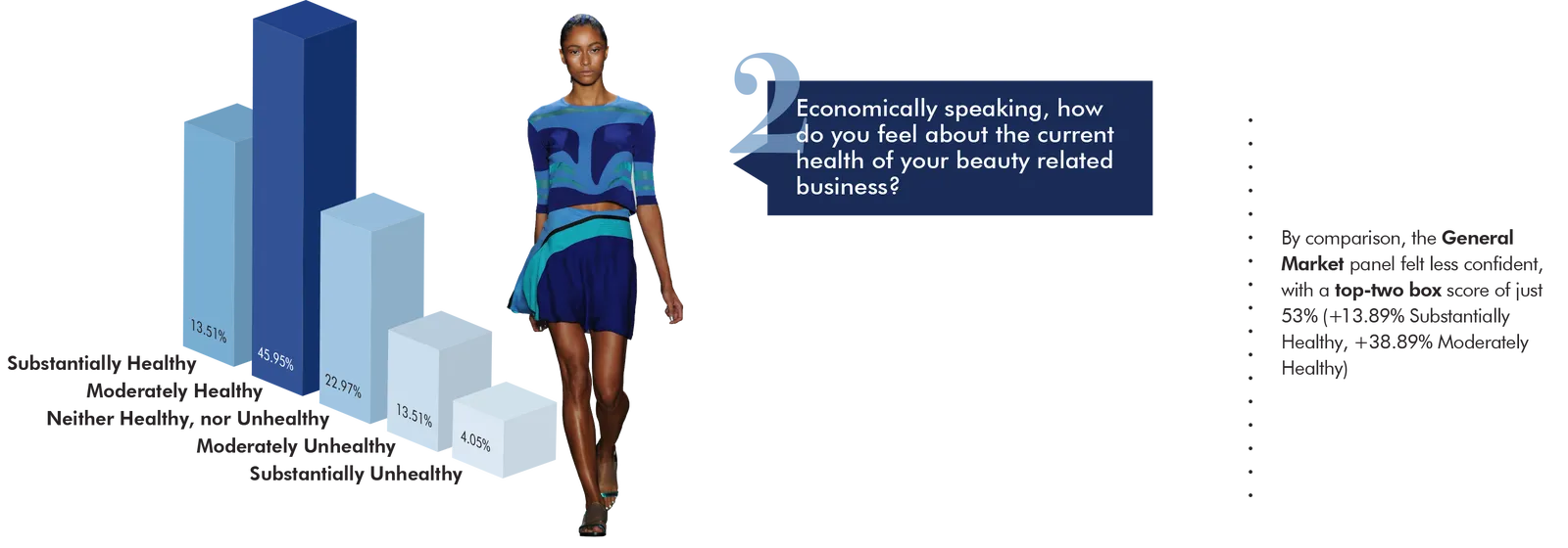 figure: 1 stat image of black owned beauty industry