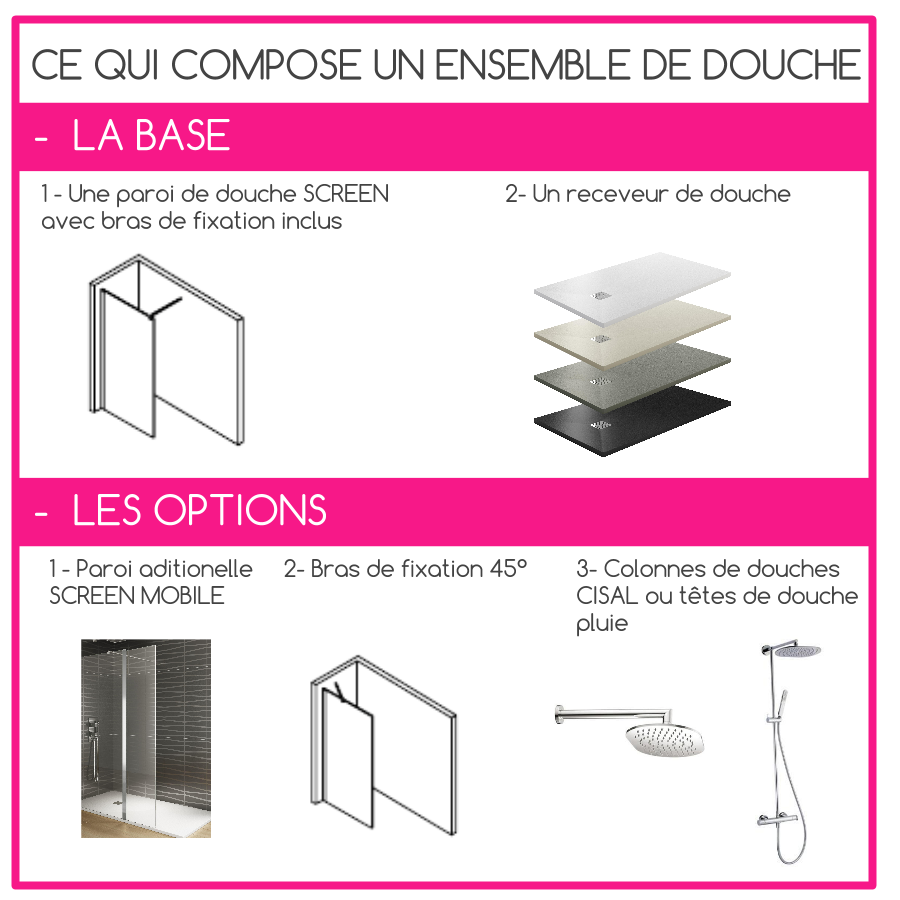 Ensemble barre de douche CISAL ROADSTER CASCADE