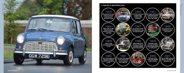 Mini Scrapbook - 60 years of a British icon