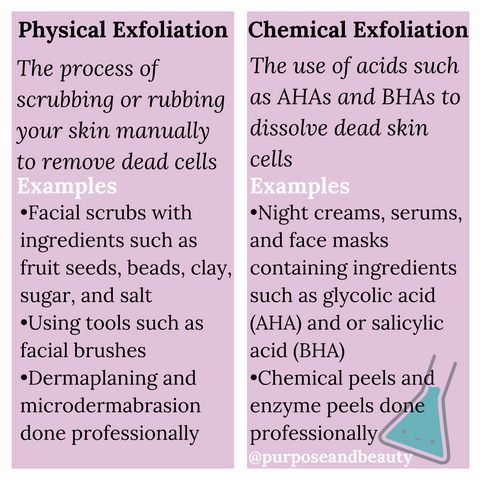 Physical Exfoliation VS Chemical Exfoliation