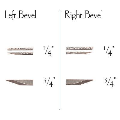 BOW MAKING KNIFE BLADES