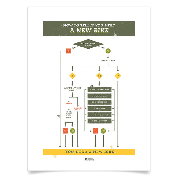 Adventure Journal: You Need a New Bike Poster