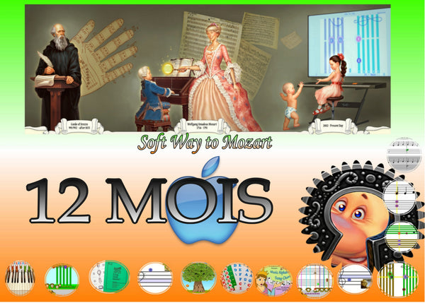 Français Mac 12 mois d'abonnement /Mac 12 months Subscription
