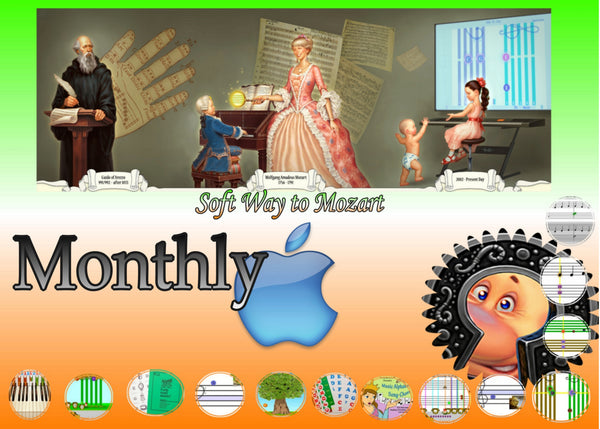 Monthly Subscription Mac