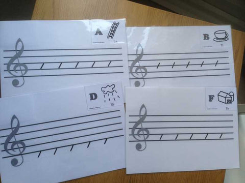 I CAN Write Music Notes Treble Clef. Octave 2