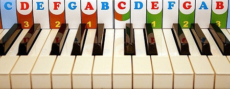 Alphabetical piano key guide