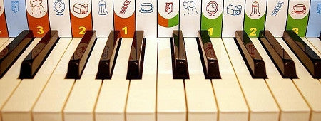 Solfeggio piano key guides -ENGLISH
