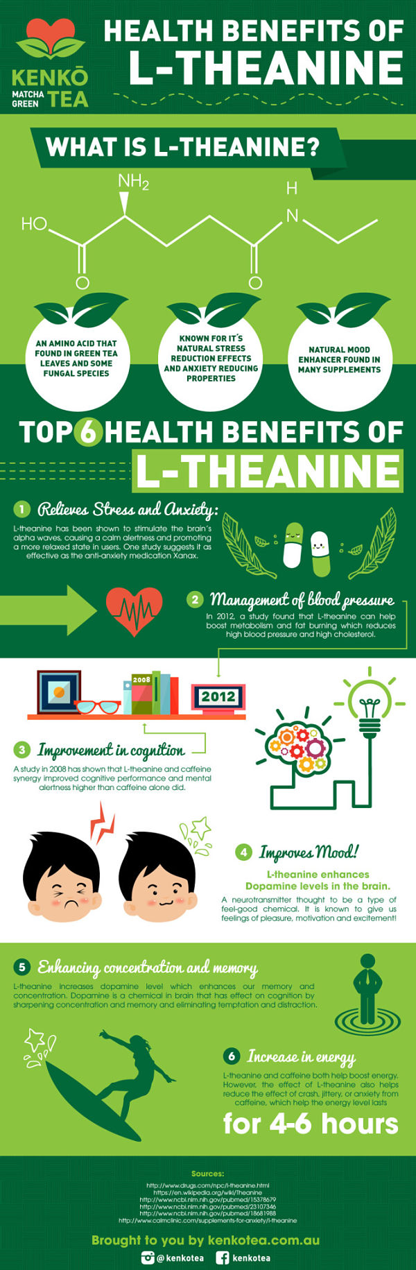 Infographic of L-theanine health benefits