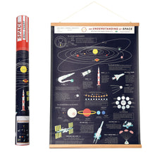 Load image into Gallery viewer, Rex Space Age Wall Chart