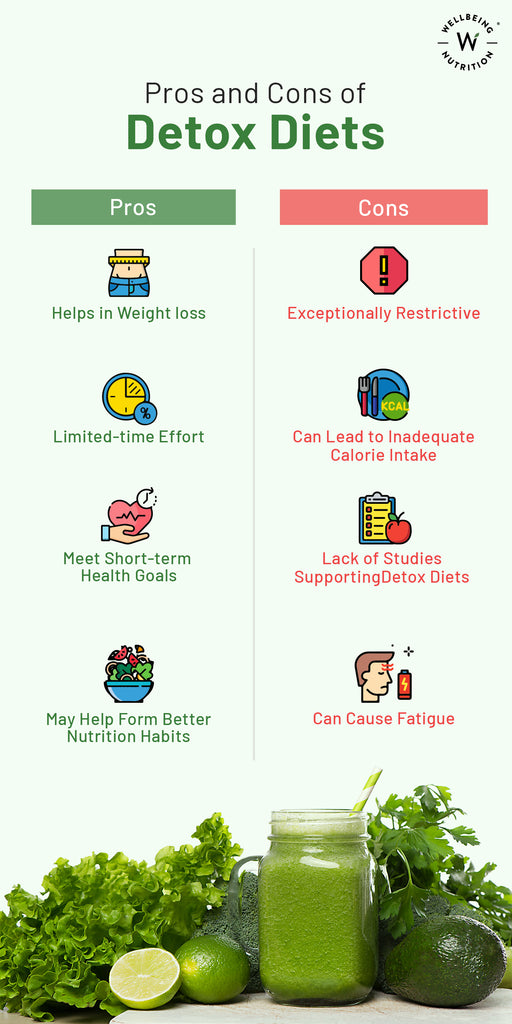 Pros and cons of detox diet