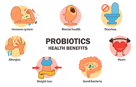 Probiotic Strains and Benefits