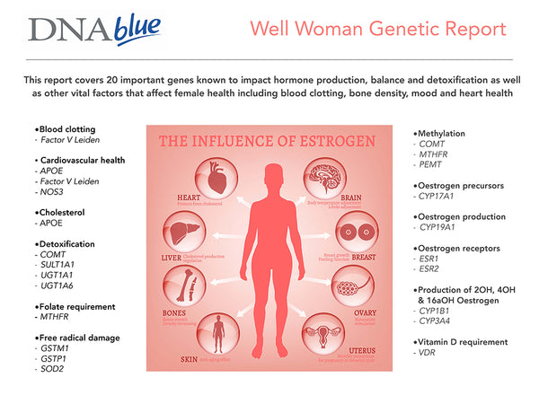 DNA Blue Well Woman Genetic Report
