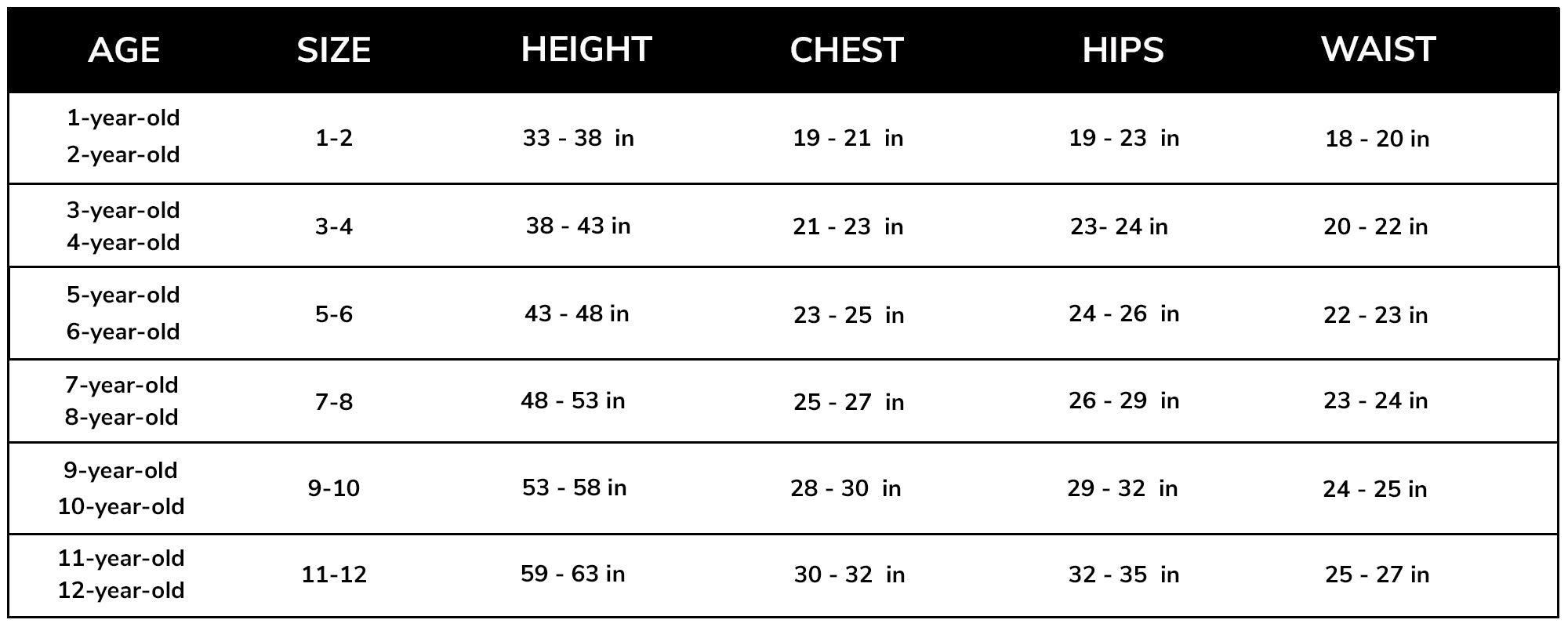 size chart inches