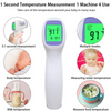 Best Non-Contact Laser Infrared Forehead Thermometer for Adults and Kids/ Infrared Non-contact Thermometer Digital Temperature Measurement Meter /LCD IR Infrared Handheld Thermometer Forehead Body Thermometer