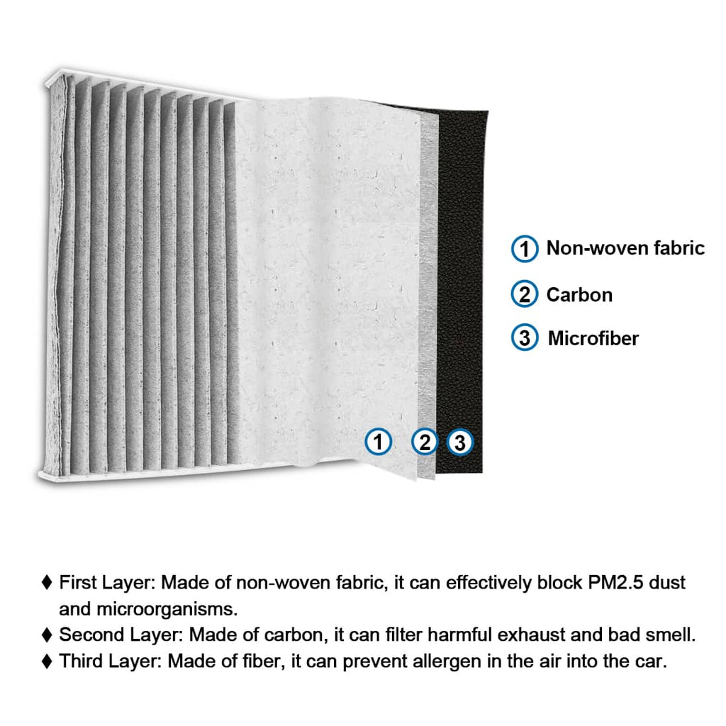 wisamic cabin air filter