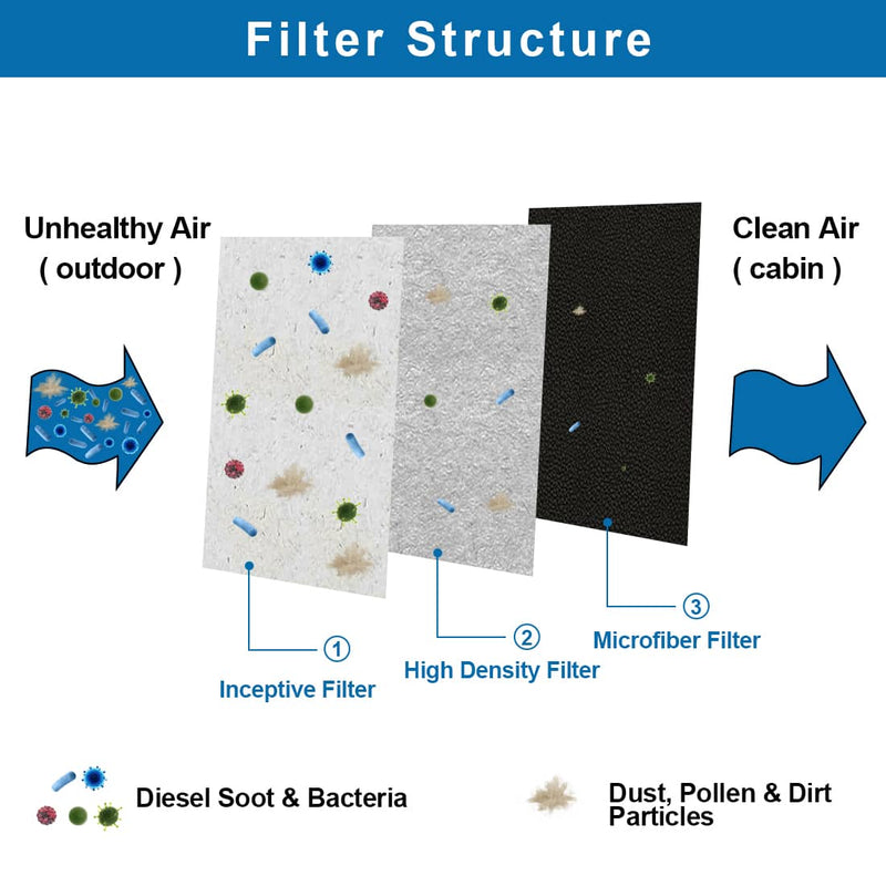 wisamic cabin air filter structure