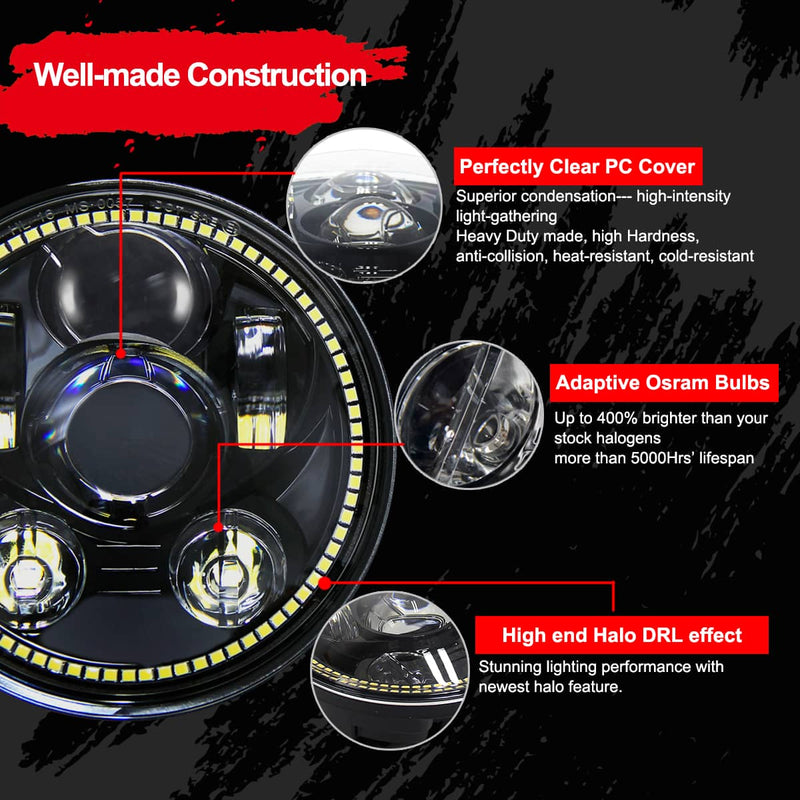 wisamic led headlight construction
