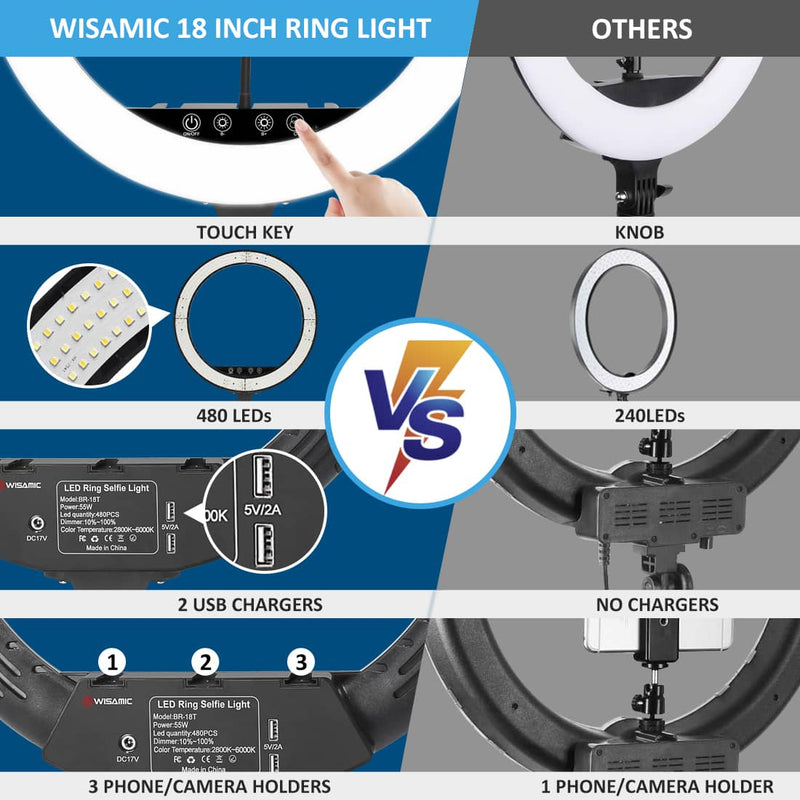 wisamic ring light compare with others
