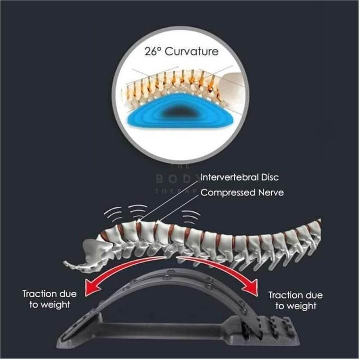 Back Pain Stretch Device