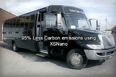 XSNANO reducing carbon emissions