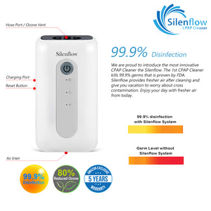 CPAP-Cleaner-Machine-Sanitizer