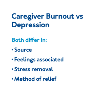 Caregiver Burnout vs. Depression