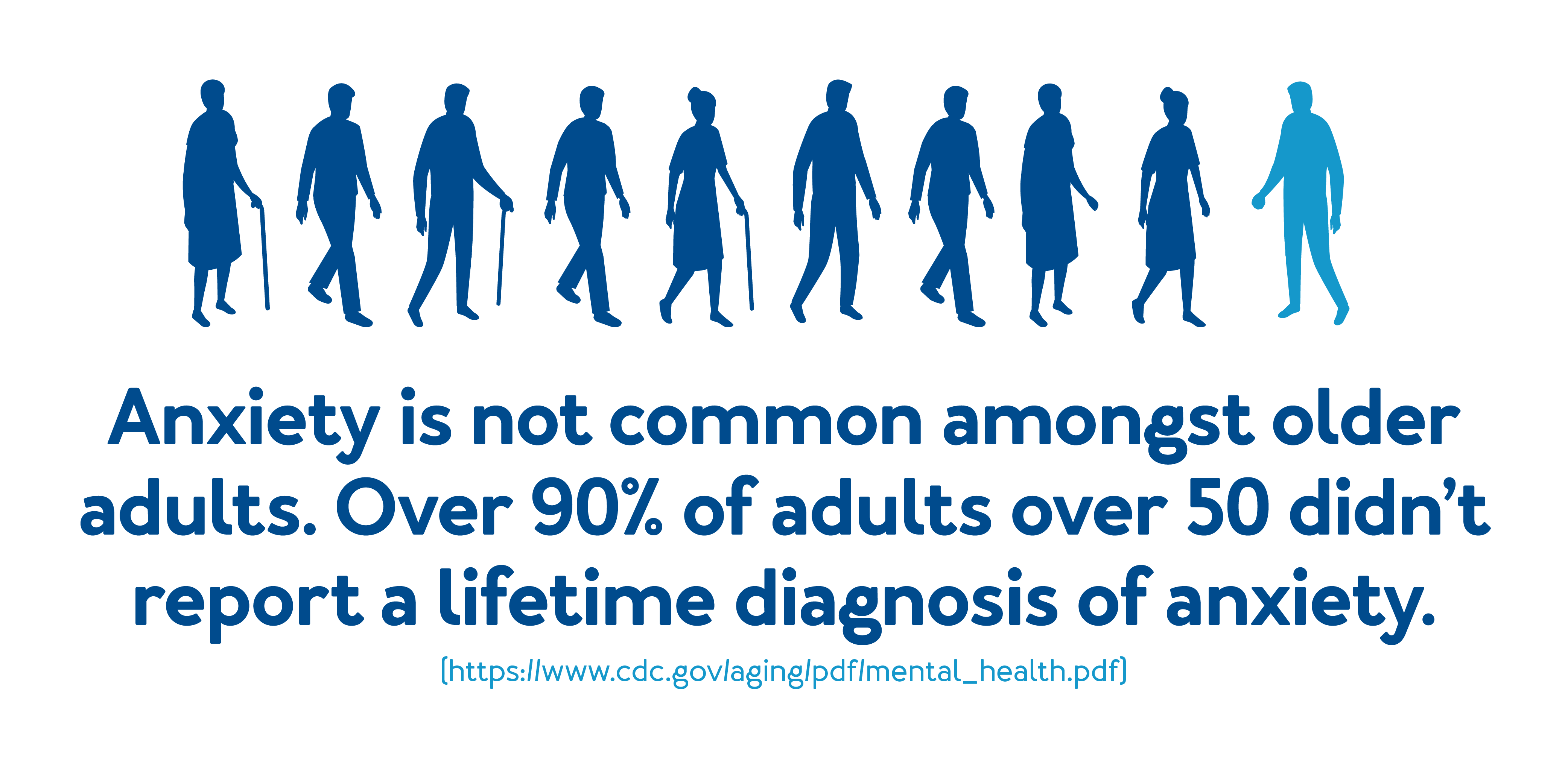 Anxiety is not common amongst older adults. Over 90% of adults over 50 didn't report a lifetime diagnosis of anxiety.