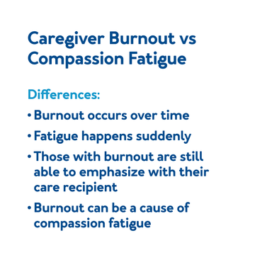 Caregiver Burnout vs Compassion Fatigue