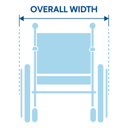 Overall Wheelchair Width