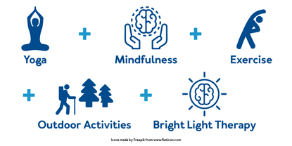 Try implementing other treament methods with light therapy such as yoga, mindfulness, exercise, outdoor activities, and more.