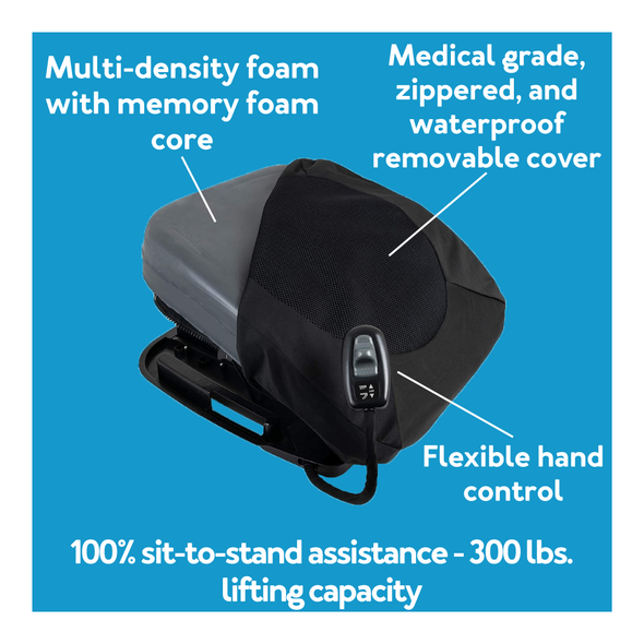 Medical grade, zippered, and waterproof removable cover