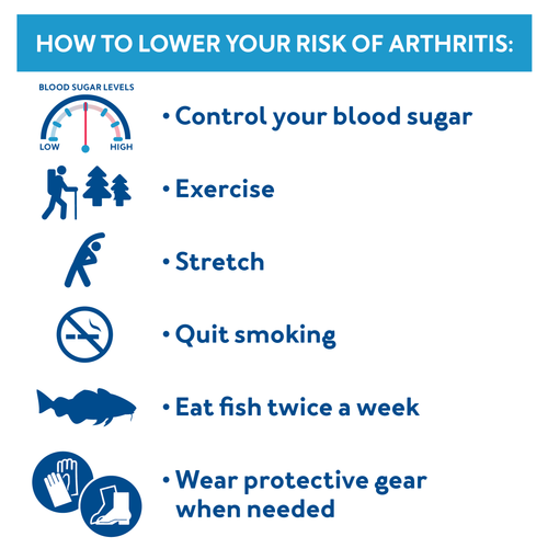 How to Lower Your Risk of Arthritis