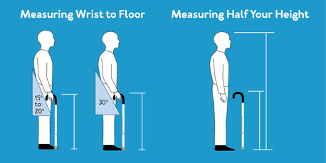 How to Measure for a Walking Cane