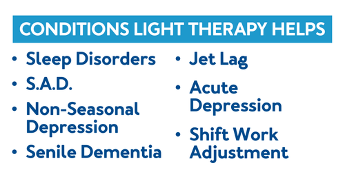 Conditions light therapy help includes sleep disorders, S.A.D., non seasonal depression, senile dementia, jet lag, acute depression, and shift work adjustment