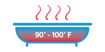 Soaking the affected area in a tub of warm water, between 92 and 100 degrees Fahrenheit.