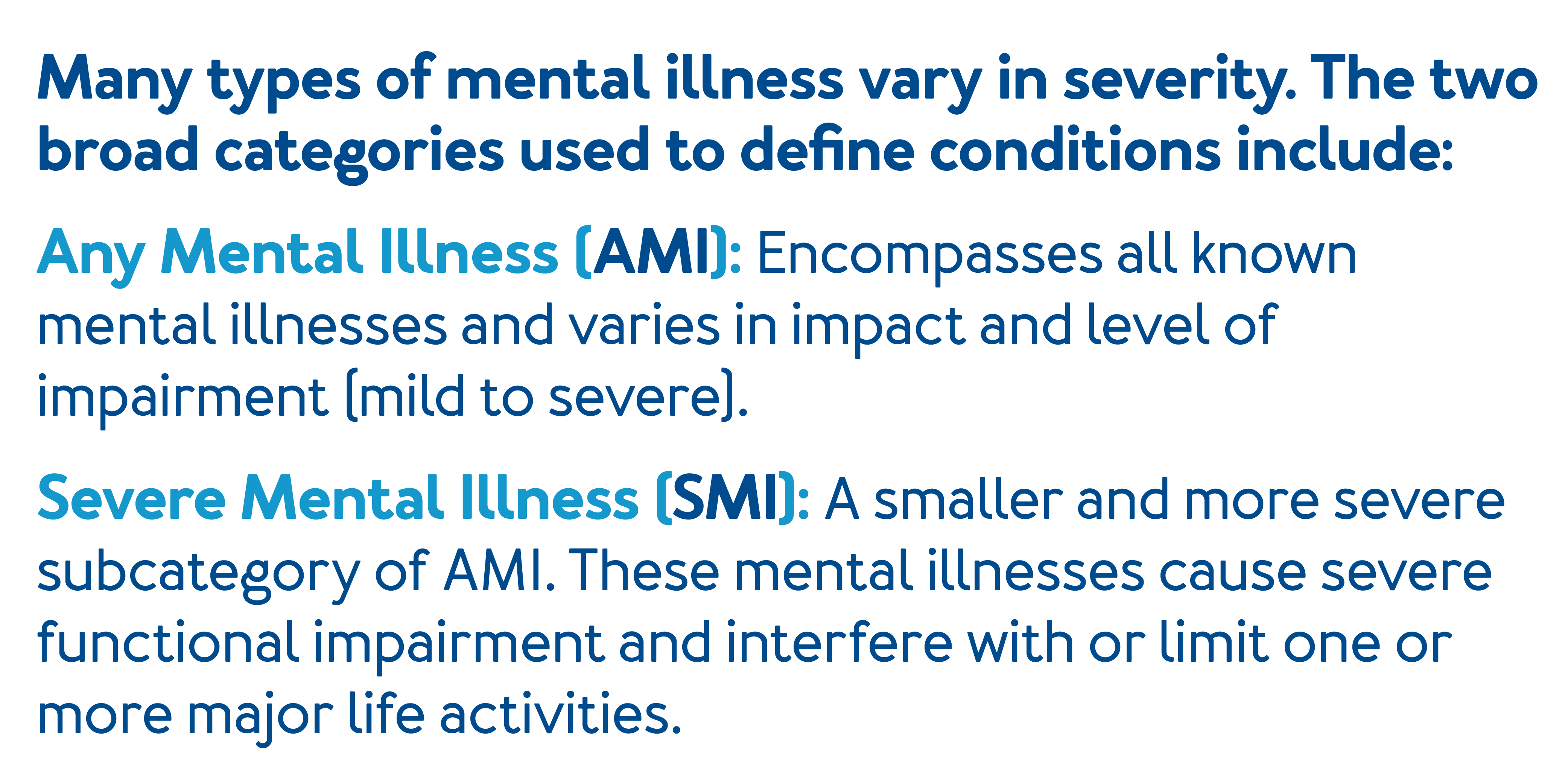 Many types of mental illness vary in severity. The two broad categories used to define conditions include: Any Mental Illness (AMI): Encompasses all known mental illnesses and varies in impact and level of impairment (mild to severe) Severe Mental Illness (SMI): A smaller and more severe subcategory of AMI. These mental illnesses cause severe functional impairment and interfere with or limit one or more major life activities.