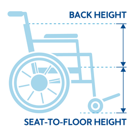 Wheelchair back and seat-to-floor height