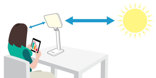 What is bright light therapy diagram