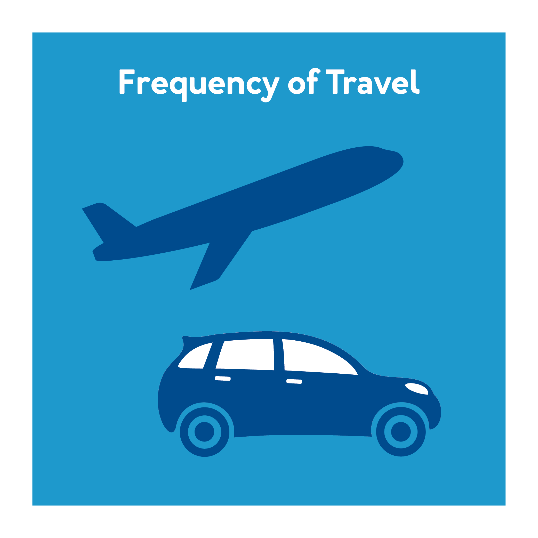 Travel Frequency