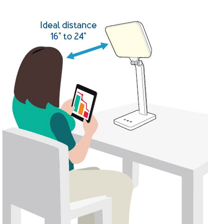 The ideal sitting distance for light therapy treatment is 16