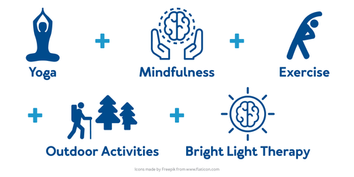 Light therapy is more effective when combined with cognitive-behavioral therapy. Try implementing other types of treatments and wellness exercises such as yoga, meditation, exercise, and outdoor activities.