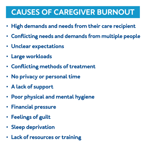 Causes of Caregiver Burnout