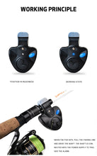 Load image into Gallery viewer, 1pcs 40g Electronic LED Light Fish Bite Sound Alarm Bell Clip On