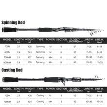 Load image into Gallery viewer, Sange II M MH 2.1M 2.4M Carbon Telescopic Fishing Rod