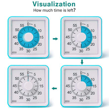 Load image into Gallery viewer, GEEKERA Visual Timer for Kids, Countdown Ticking Clock, 60 Minute Quiet Analog Keeper Timer for School Classroom Teaching Meeting Cooking, Time Management Tool for Children and Adults Gifts