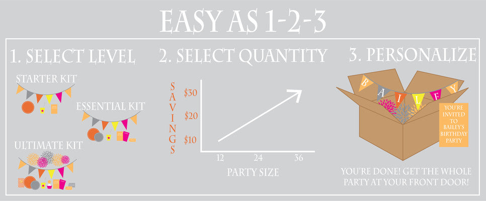 Easy as 1-2-3. Select level, select quantity, personalize. Have the whole party sent to your front door.