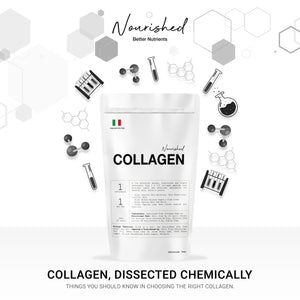 Collagen, Dissected Chemically. Things You Should Know in Choosing the Right Collagen.
