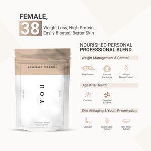 Case Study 1: Female, 38 - Weight Management, Digestive, Skin
