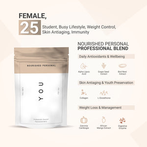 Case Study 2: Female, 25 - Antioxidants, Skin, Weight Management